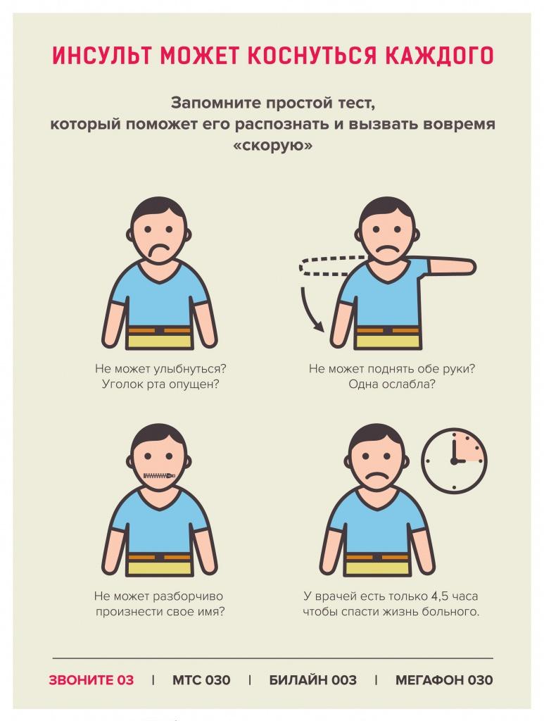 Сердечно-сосудистые заболевания у детей в России
